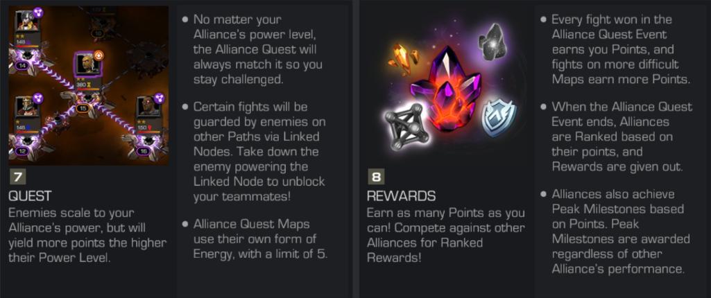 MCOC AQ Map Overview, Node Details, Energy limit and Rank Rewards