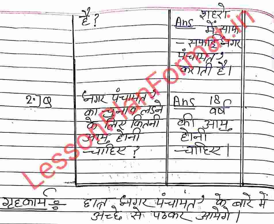 Civics ka Lesson Plan in Hindi