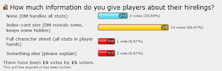 Poll: How much information do you give to players about their hirelings?