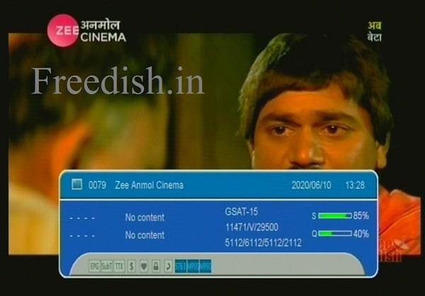 Zee Anmol Cinema Frequency and Zee Anmol Cinema Number