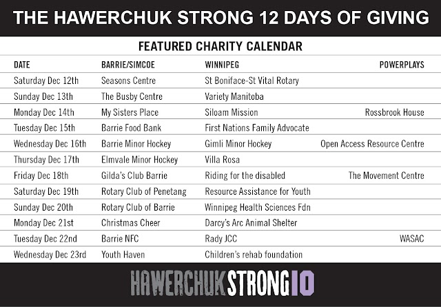 Please Support #HawerchukStrong 12 Days of Giving.