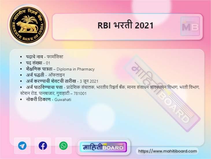 RBI Bharti 2021