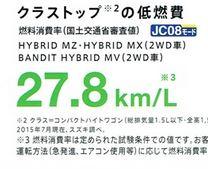 スズキ新型ソリオ バンディット 燃費はリッター27.8キロ
