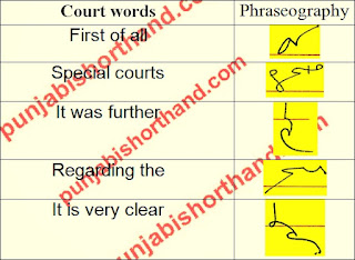 court-shorthand-outlines-18-sep-2021