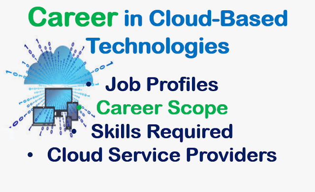 cloud computing, top cloud service providers,  cloud computing career, cloud computing job profiles, cloud-based technology career