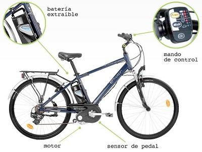 bicicletas-electricas