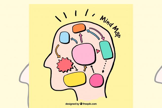 Trik Agar Siswa Cepat Memahami Pelajaran dengan Mind Map