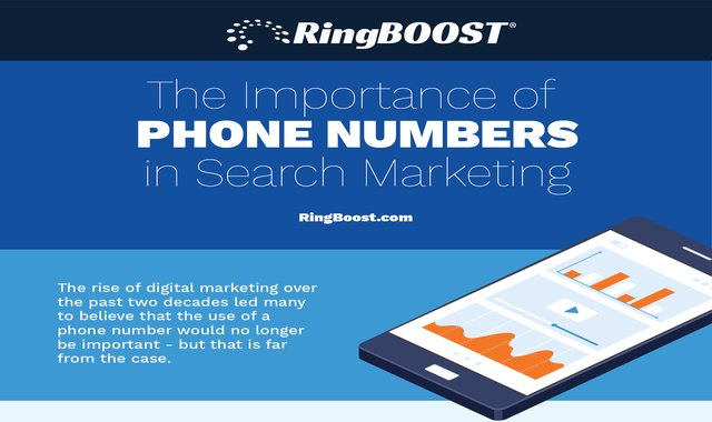 The Importance of Phone Numbers in Search Marketing #infographic