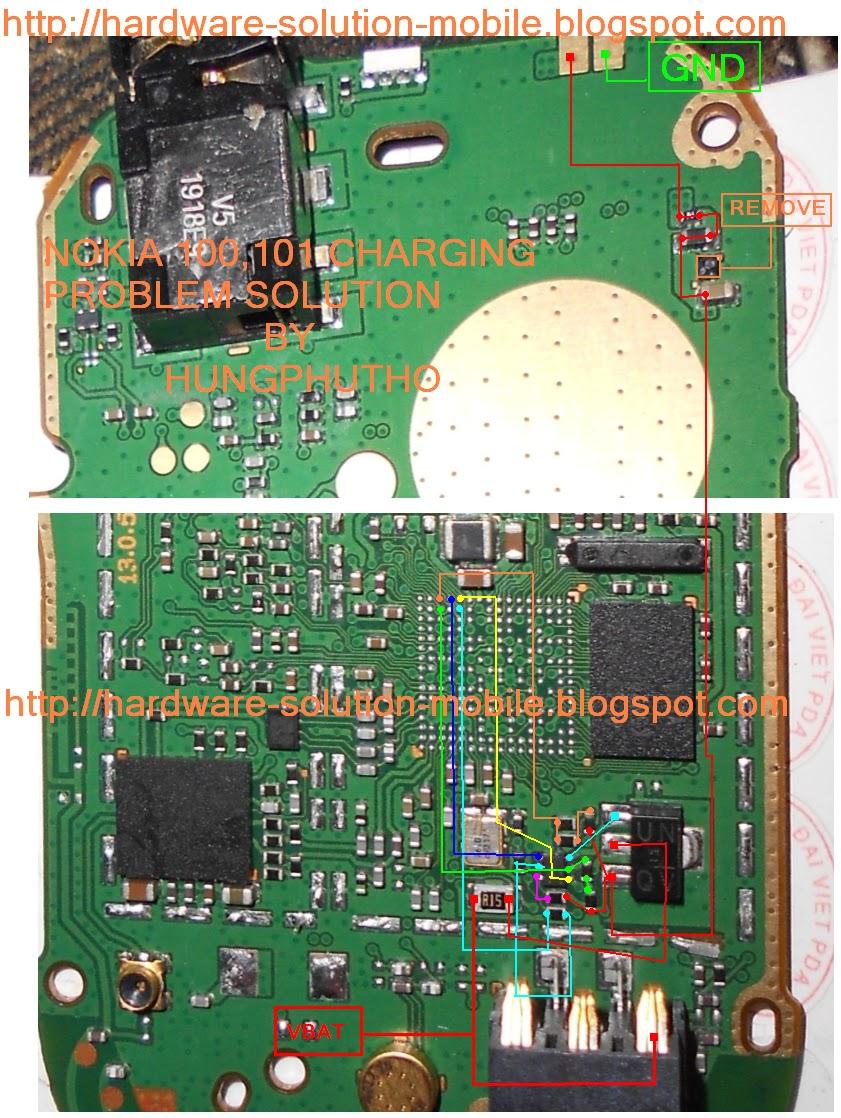 Mobile Media Falto Media Nokia 100nokia 101 Display