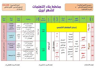1-مخططات  بناء التعلمات لشهر أفريل للسنة أولى ابتدائي