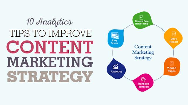 Content Social media marketing