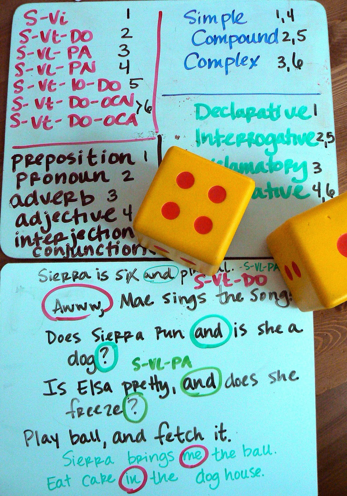 101 Days of Homeschooling: Day 75 / 103 - Roll the Die