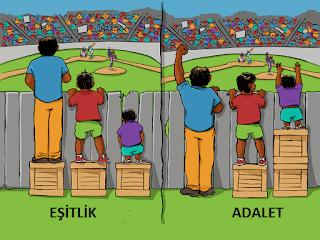Adalet ve Eşitlik Kavramları Arasındaki İlişki