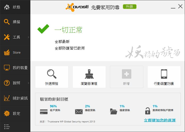 %25E5%259C%2596%25E7%2589%2587+011 - Avast!Antivirus 2014 防毒軟體,最新繁體中文版 (免費合法序號)
