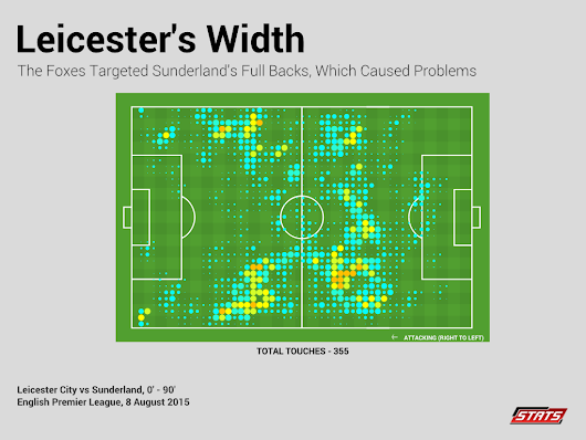 Why Sunderland should not be surprised by the Leicester defeat