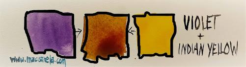 """<alt=""""Indian Yellow y Violeta de cobalto""""/>"""