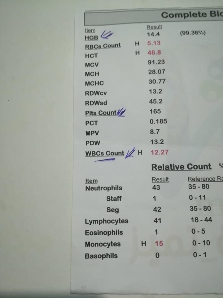 Paradokss Delegats Imigracija Cbc تحليل دم Woodcrestgolf Com