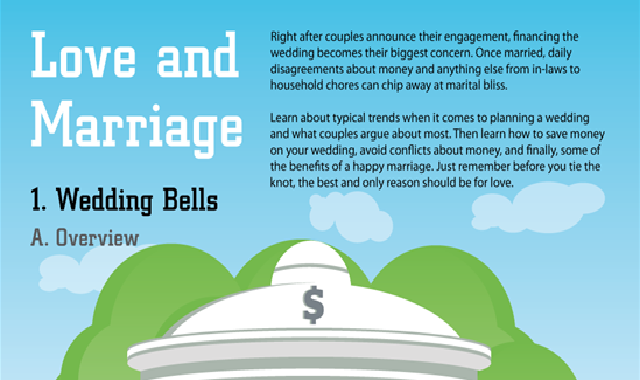 Love and Marriage #infographic
