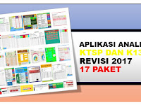 Download 17 Aplikasi Analisis Ulangan Harian K13 Revisi 2017 dan KTSP