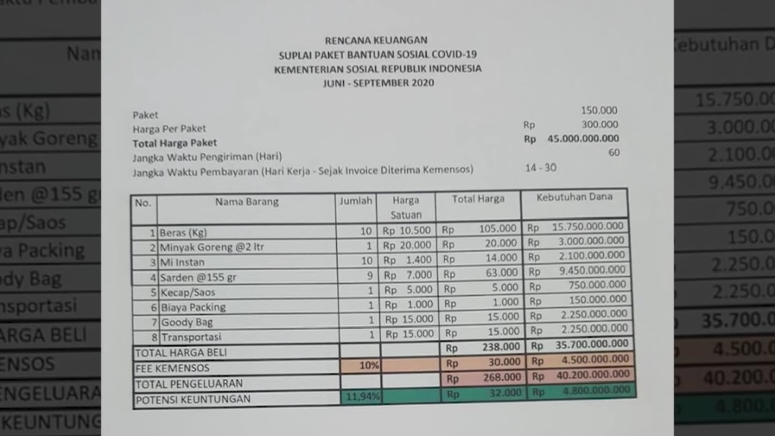 Eks Mensos Juliari Batubara Bantah Perintahkan Pungut Fee Rp10.000 dari Bansos Covid-19, Lalu Perintah Siapa?