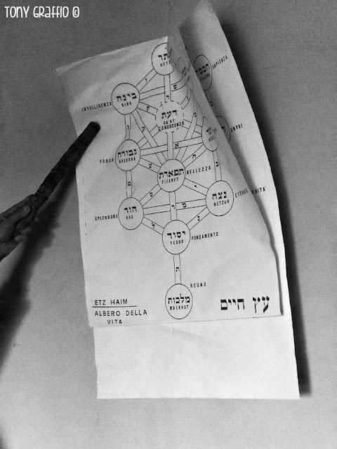 Albero della Vita ebraismo