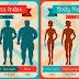 Đã đến lúc bạn cần sử dụng thực phẩm hỗ trợ giảm cân