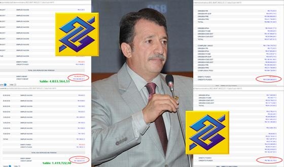 Dados do Banco do Brasil comprovam mentiras de Magno Bacelar