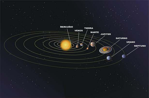 El Baúl de la Astronomía: CARACTERÍSTICAS GENERALES LOS PLANETAS DEL  SISTEMA SOLAR