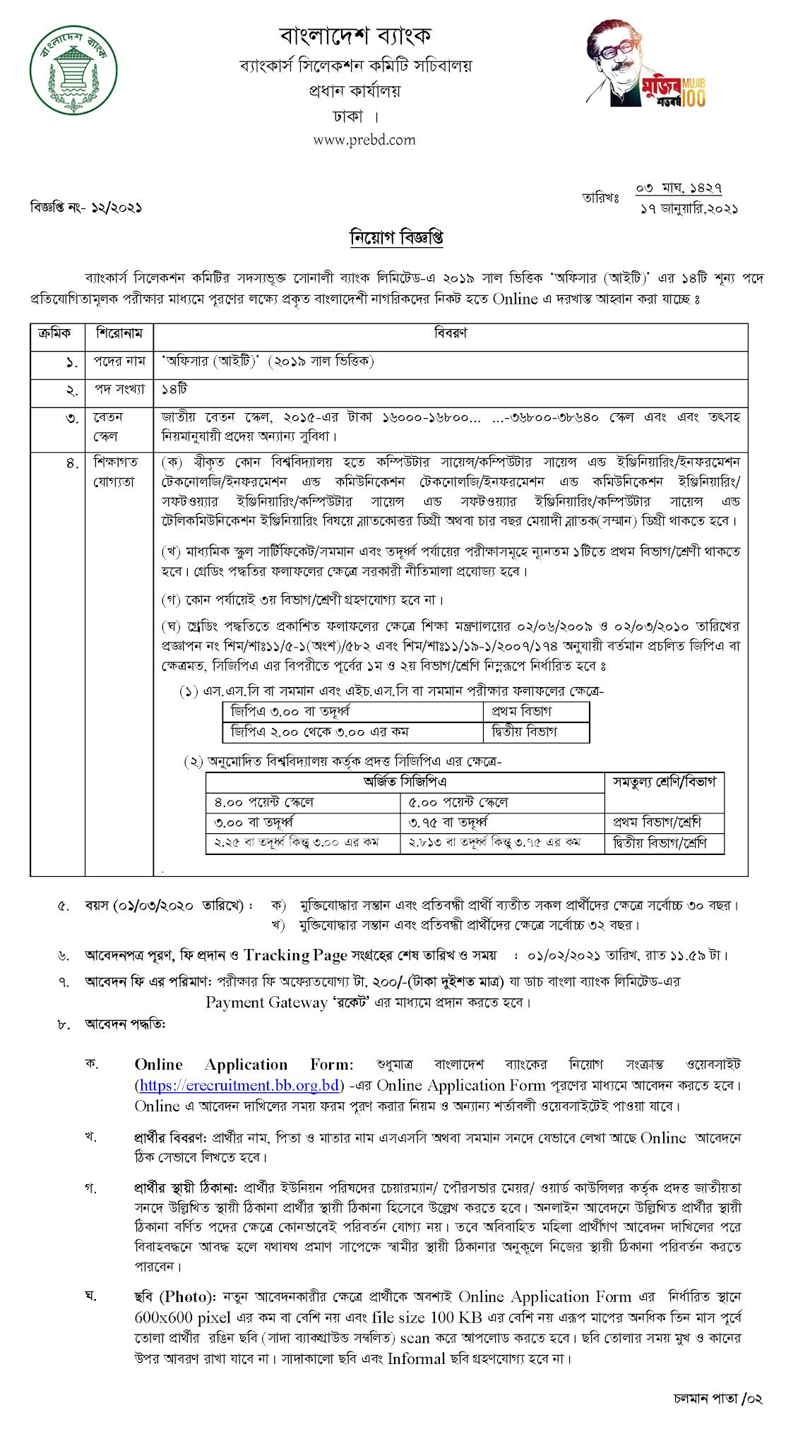 সোনালী ব্যাংক লিঃ এ নিয়োগ বিজ্ঞপ্তি ২০২১ | Sunali Bank Job Circular 2021