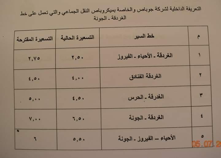 ننشر التعريفه الجديده للمواصلات داخل وبين المدن المصرية بعد زياده اسعار الوقود بجميع المحافظات FB_IMG_1562347884538