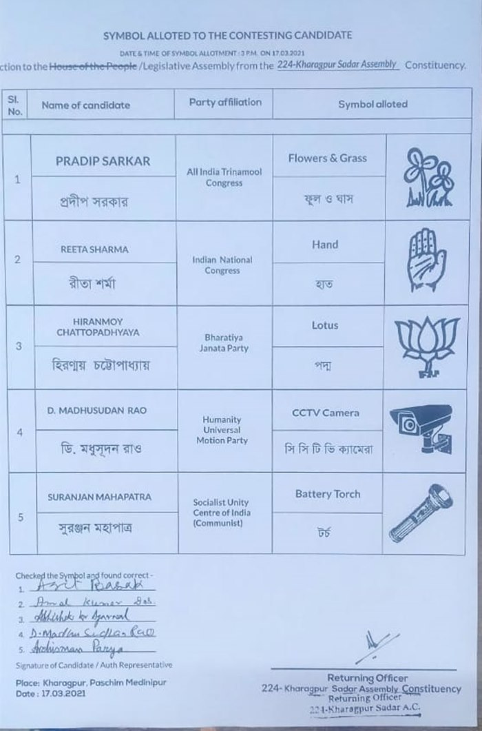 2021 Candidates List Of 224 Kharagpur Sadar Assembly Constituency
