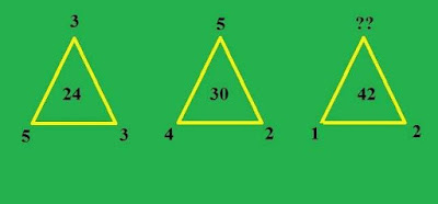 Find the Value of Number at the Triangle Corner?