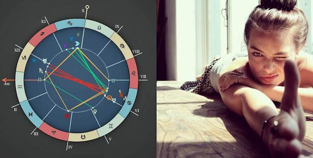 Astro Wiki Margot Robbie birth chart zodiac