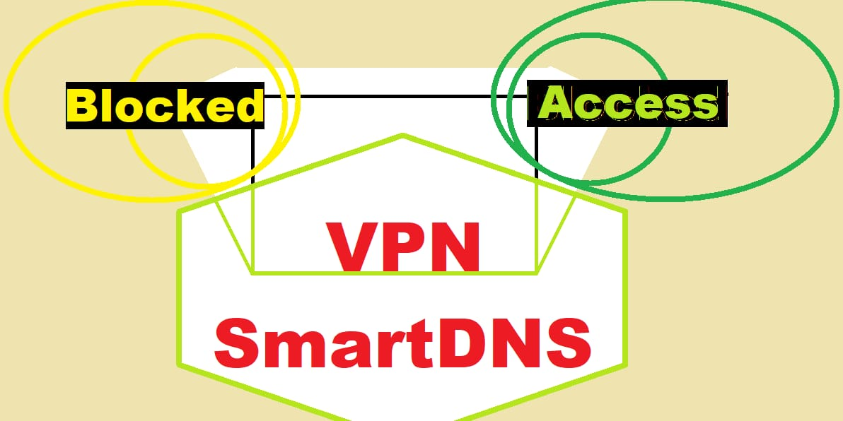 What is DNS and VPN🔥 what are its advantages and disadvantages?