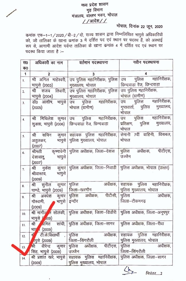 आईपीएस ऑफिसर ट्रांसफर लिस्ट मध्य प्रदेश अपडेटेड 24 न्यूज़