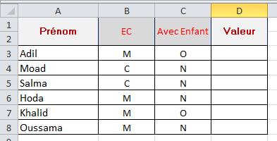 جدول معطيات
