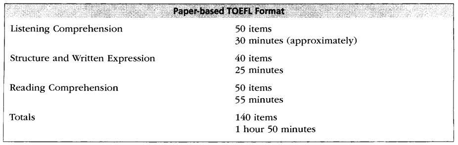 toefl essay questions
