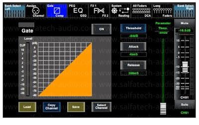 Gate Mixer Digital