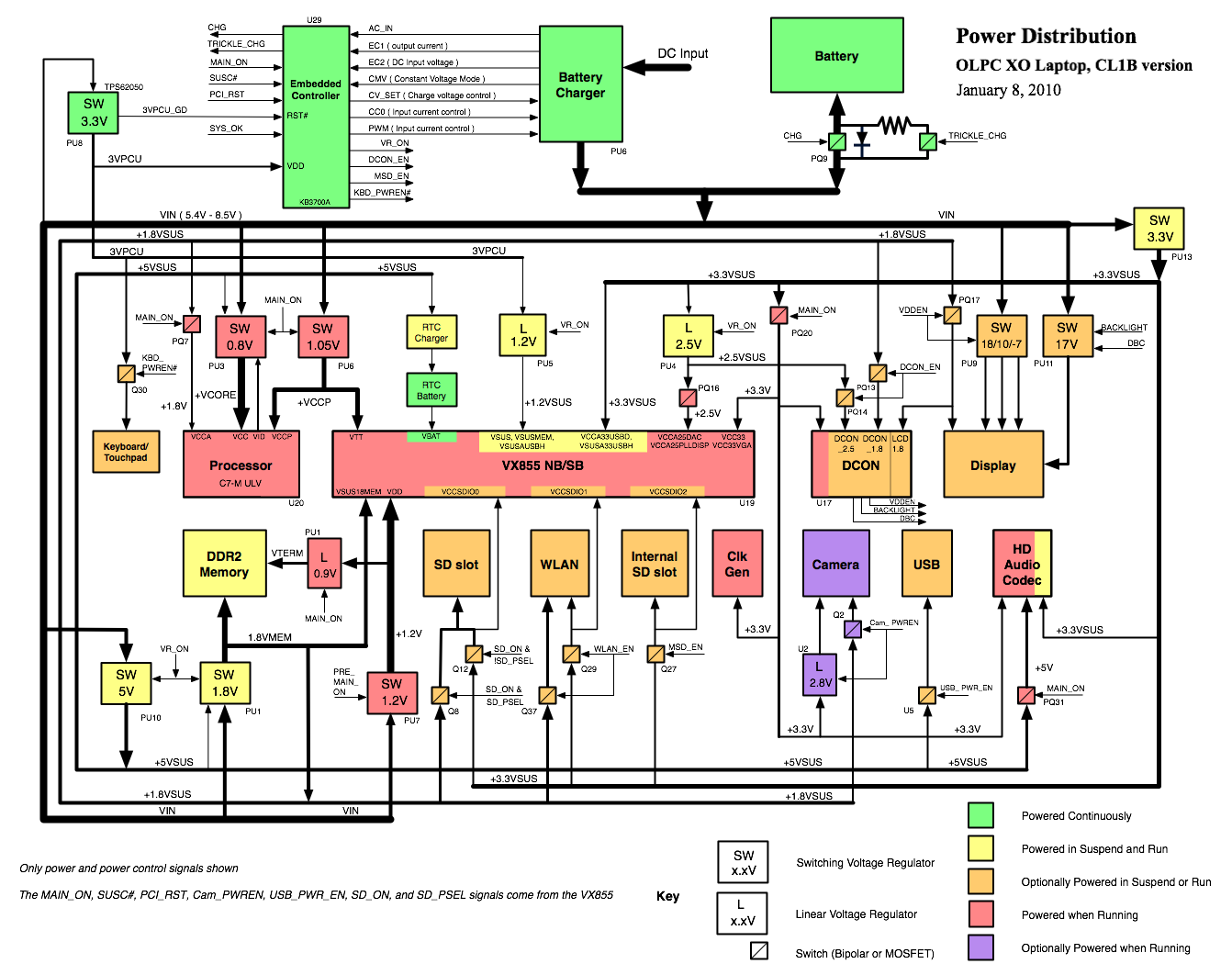 i have asus laptop motherboard block diagram i have dell laptop motherboard block diagram i have acer laptop motherboard block diagram  [ 1342 x 1062 Pixel ]