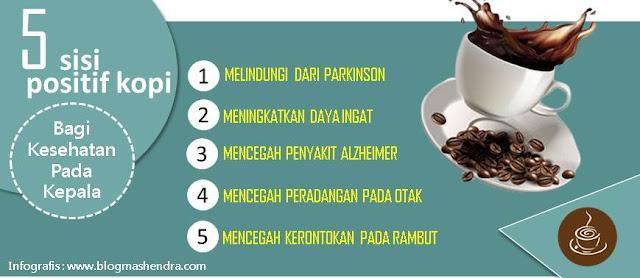 5 Sisi Positif Kopi Bagi Kesehatan Pada Kepala