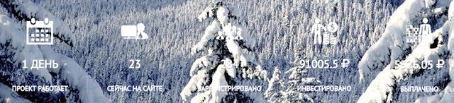 winter-adventure.top обзор