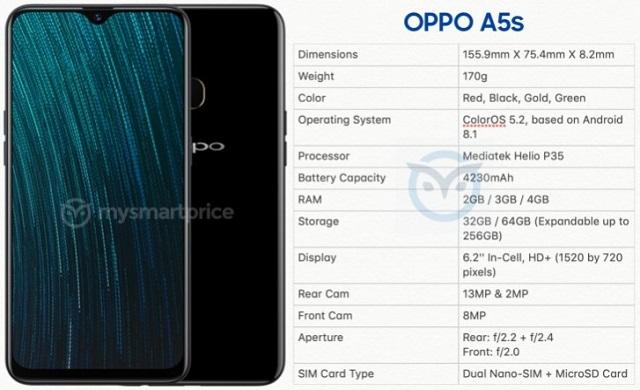 Oppo-A5s-specs