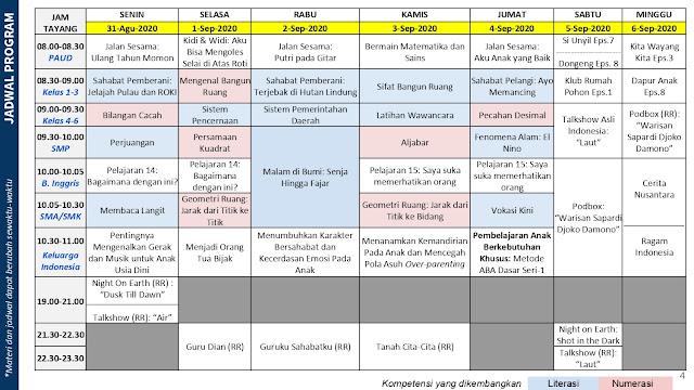 jadwal program belajar dari rumah bdr tvri 1 2 3 4 5 6 september 2020 pdf tomatalikuang.com