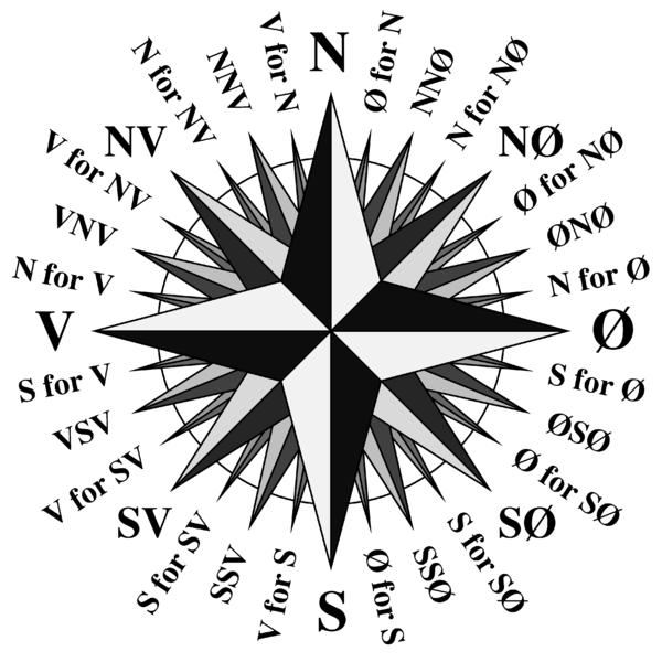 Luvgier Der Nautische Stern Und Seine Vielen Bedeutungen