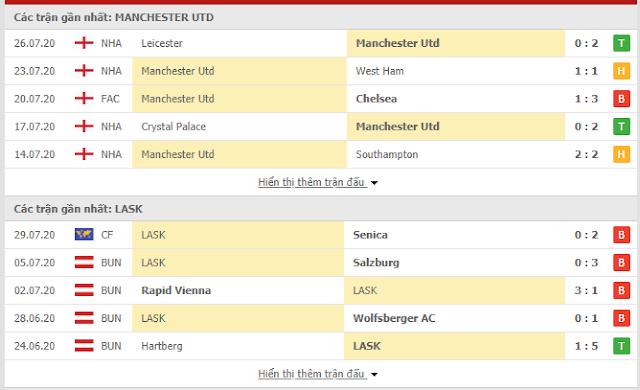 12BET Tip Man Utd vs LASK Linz, 02h ngày 6/8 - Europa League Mu3