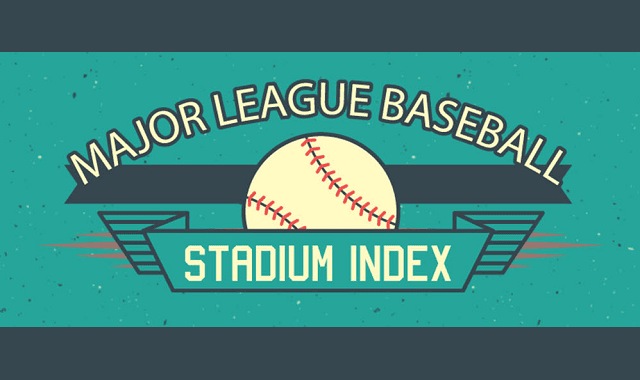 Major League Baseball Stadium Index