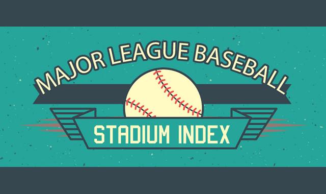 Major League Baseball Stadium Index