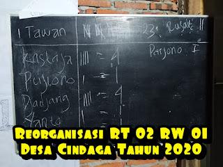 Reorganisasi RT 02 RW 01 Desa Cindaga Tahun 2020