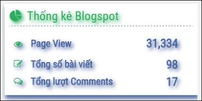 Tạo tiện ích thống kê blog tùy chỉnh đẹp mắt