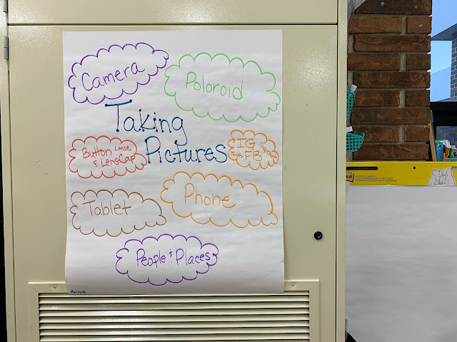 Anchor Chart with topic in the middle and background knowledge bubbles around it